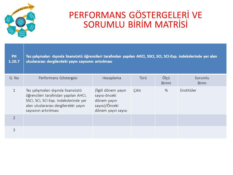 PERFORMANS GÖSTERGELERİ VE SORUMLU BİRİM MATRİSİ PH 1.10.7 Tez çalışmaları dışında lisansüstü öğrencileri tarafından yapılan AHCI, SSCI, SCI, SCI-Exp.