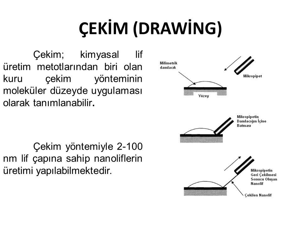 ÇEKİM (DRAWİNG) Çekim; kimyasal lif üretim metotlarından biri olan kuru çekim yönteminin moleküler düzeyde uygulaması olarak tanımlanabilir. Çekim yön