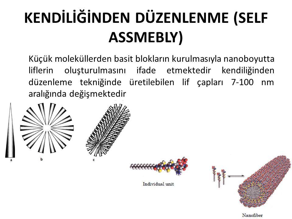KENDİLİĞİNDEN DÜZENLENME (SELF ASSMEBLY) Küçük moleküllerden basit blokların kurulmasıyla nanoboyutta liflerin oluşturulmasını ifade etmektedir kendil