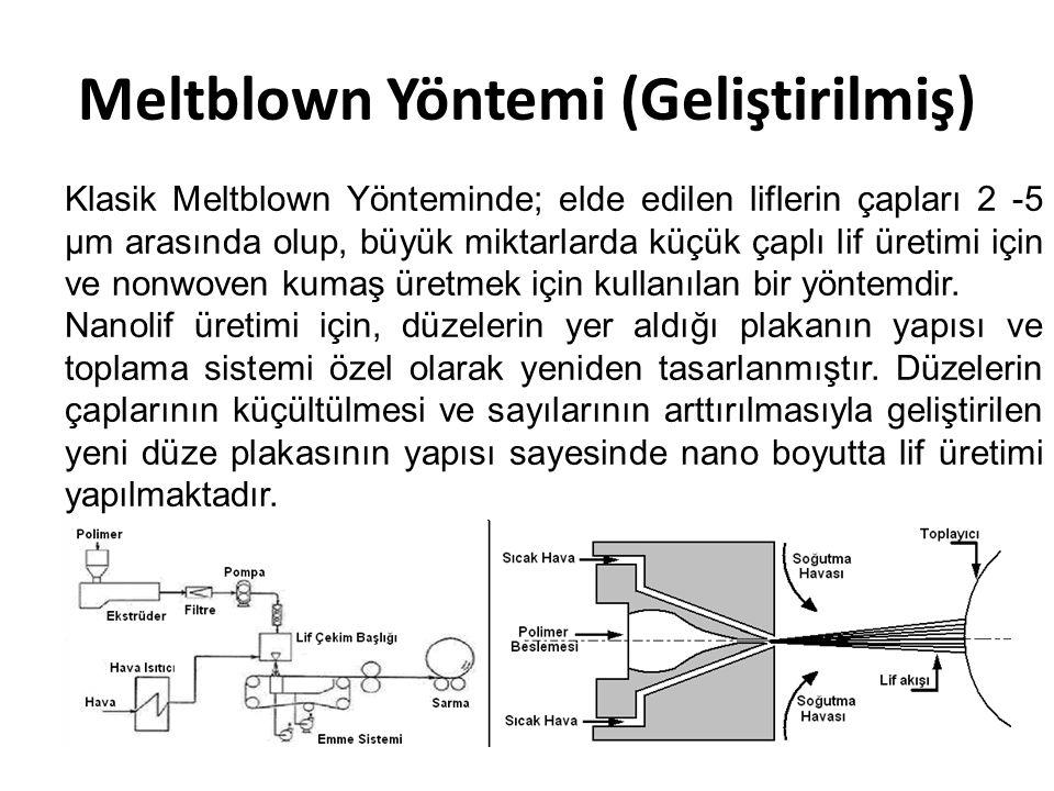 Meltblown Yöntemi (Geliştirilmiş) Klasik Meltblown Yönteminde; elde edilen liflerin çapları 2 -5 μm arasında olup, büyük miktarlarda küçük çaplı lif ü
