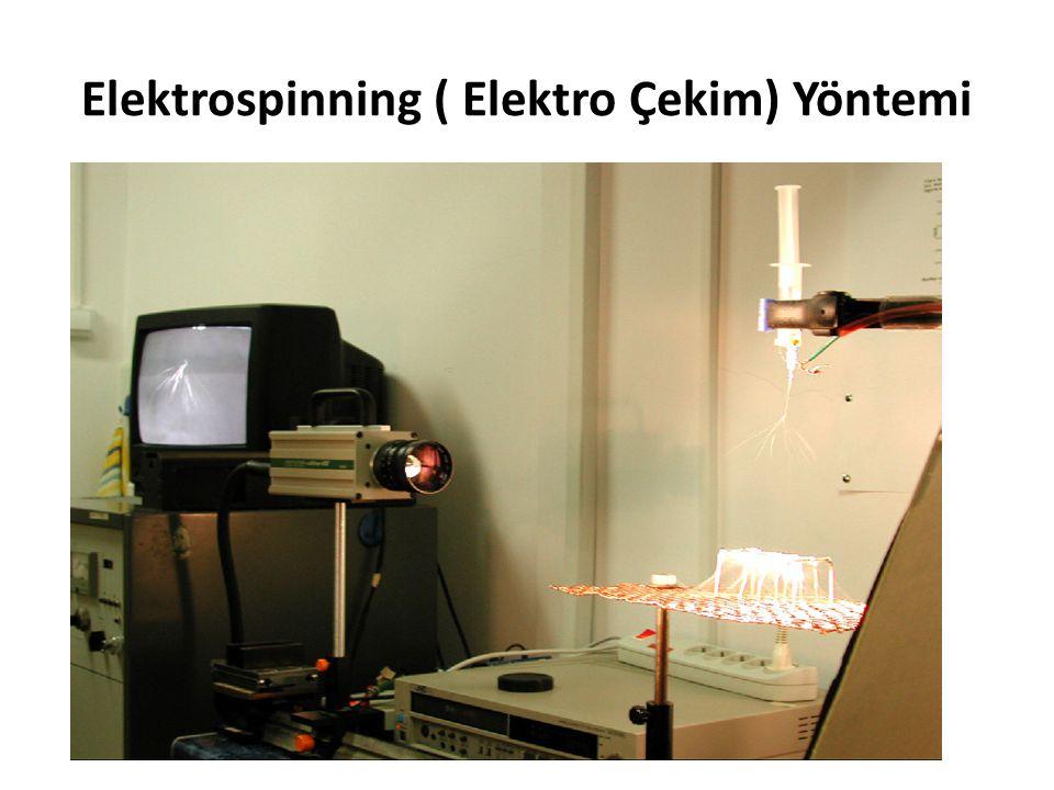 Elektrospinning ( Elektro Çekim) Yöntemi