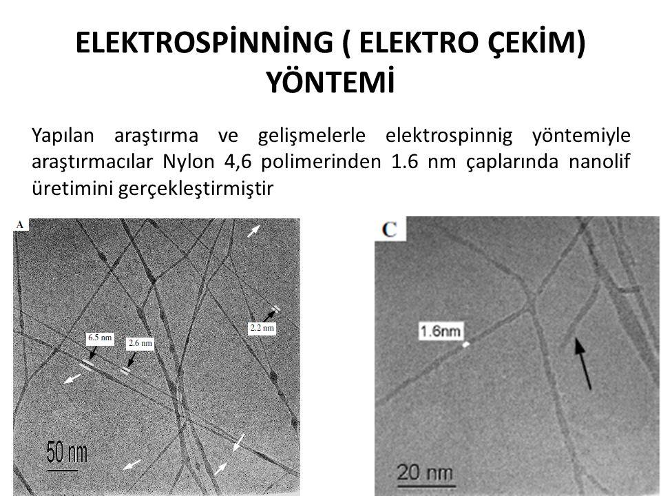 ELEKTROSPİNNİNG ( ELEKTRO ÇEKİM) YÖNTEMİ Yapılan araştırma ve gelişmelerle elektrospinnig yöntemiyle araştırmacılar Nylon 4,6 polimerinden 1.6 nm çapl