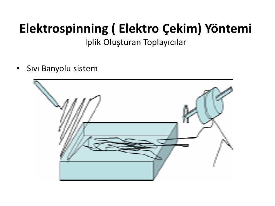 Elektrospinning ( Elektro Çekim) Yöntemi İplik Oluşturan Toplayıcılar Sıvı Banyolu sistem