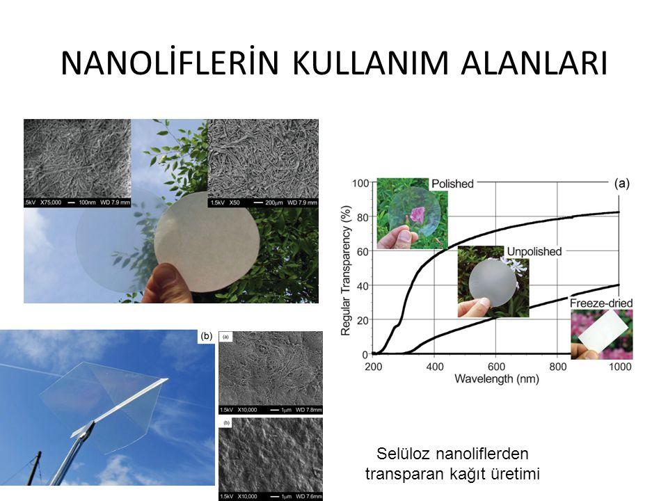 NANOLİFLERİN KULLANIM ALANLARI Selüloz nanoliflerden transparan kağıt üretimi