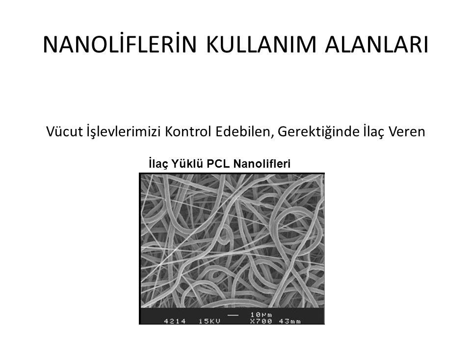 NANOLİFLERİN KULLANIM ALANLARI Vücut İşlevlerimizi Kontrol Edebilen, Gerektiğinde İlaç Veren İlaç Yüklü PCL Nanolifleri