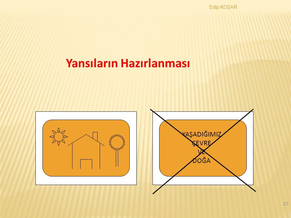 Edip KOŞAR 22 Yansıların Hazırlanması Yansılar yatay olarak hazırlanmalıdır.