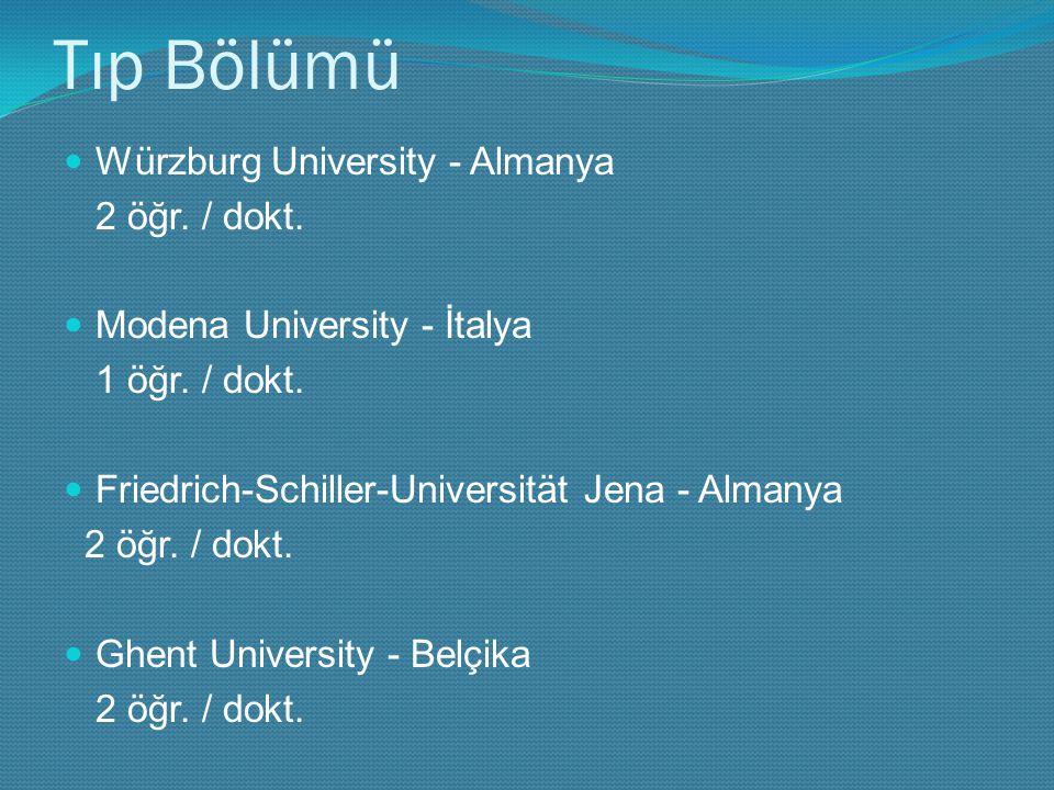 Tıp Bölümü Würzburg University - Almanya 2 öğr. / dokt.