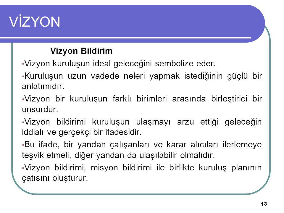 13 VİZYON Vizyon Bildirim Vizyon kuruluşun ideal geleceğini sembolize eder.