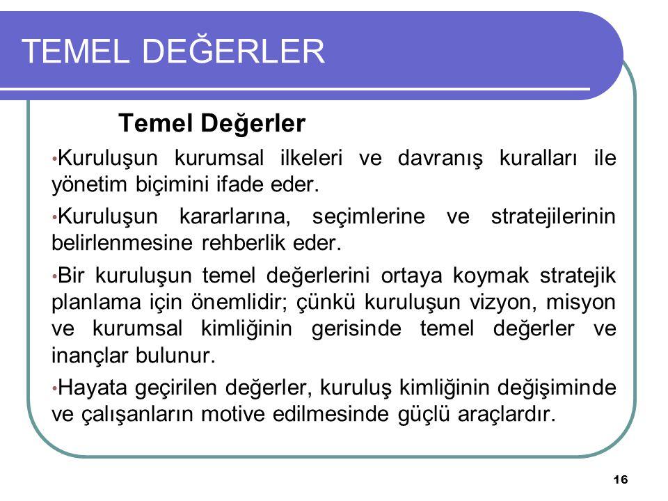 16 TEMEL DEĞERLER Temel Değerler Kuruluşun kurumsal ilkeleri ve davranış kuralları ile yönetim biçimini ifade eder.