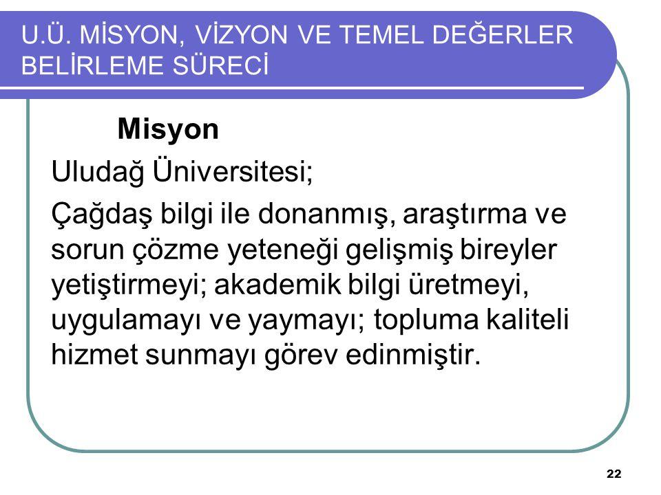 U.Ü. MİSYON, VİZYON VE TEMEL DEĞERLER BELİRLEME SÜRECİ Misyon Uludağ Üniversitesi; Çağdaş bilgi ile donanmış, araştırma ve sorun çözme yeteneği gelişm