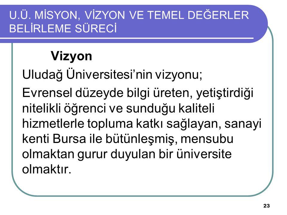 U.Ü. MİSYON, VİZYON VE TEMEL DEĞERLER BELİRLEME SÜRECİ Vizyon Uludağ Üniversitesi'nin vizyonu; Evrensel düzeyde bilgi üreten, yetiştirdiği nitelikli ö