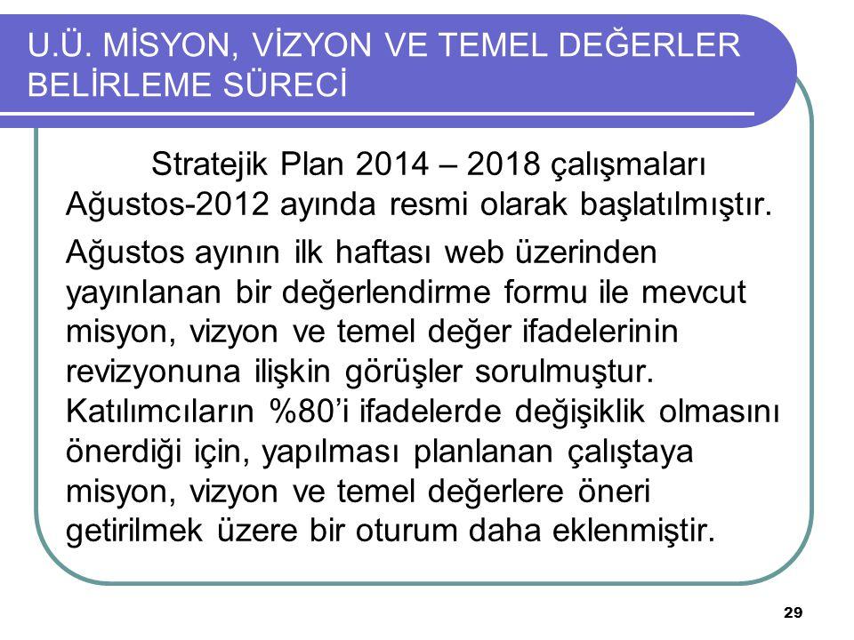 U.Ü. MİSYON, VİZYON VE TEMEL DEĞERLER BELİRLEME SÜRECİ Stratejik Plan 2014 – 2018 çalışmaları Ağustos-2012 ayında resmi olarak başlatılmıştır. Ağustos