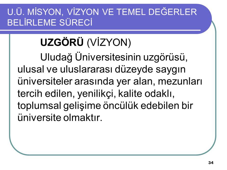 U.Ü. MİSYON, VİZYON VE TEMEL DEĞERLER BELİRLEME SÜRECİ UZGÖRÜ (VİZYON) Uludağ Üniversitesinin uzgörüsü, ulusal ve uluslararası düzeyde saygın üniversi