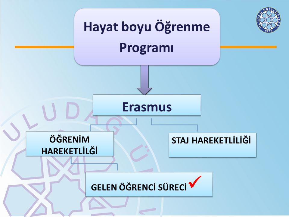 Hayat boyu Öğrenme Programı Hayat boyu Öğrenme Programı Erasmus GELEN ÖĞRENCİ SÜRECİ STAJ HAREKETLİLİĞİ ÖĞRENİM HAREKETLİLĞİ