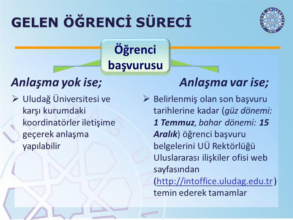 GELEN ÖĞRENCİ SÜRECİ Öğrenci başvurusu Anlaşma yok ise;Anlaşma var ise;  Uludağ Üniversitesi ve karşı kurumdaki koordinatörler iletişime geçerek anla