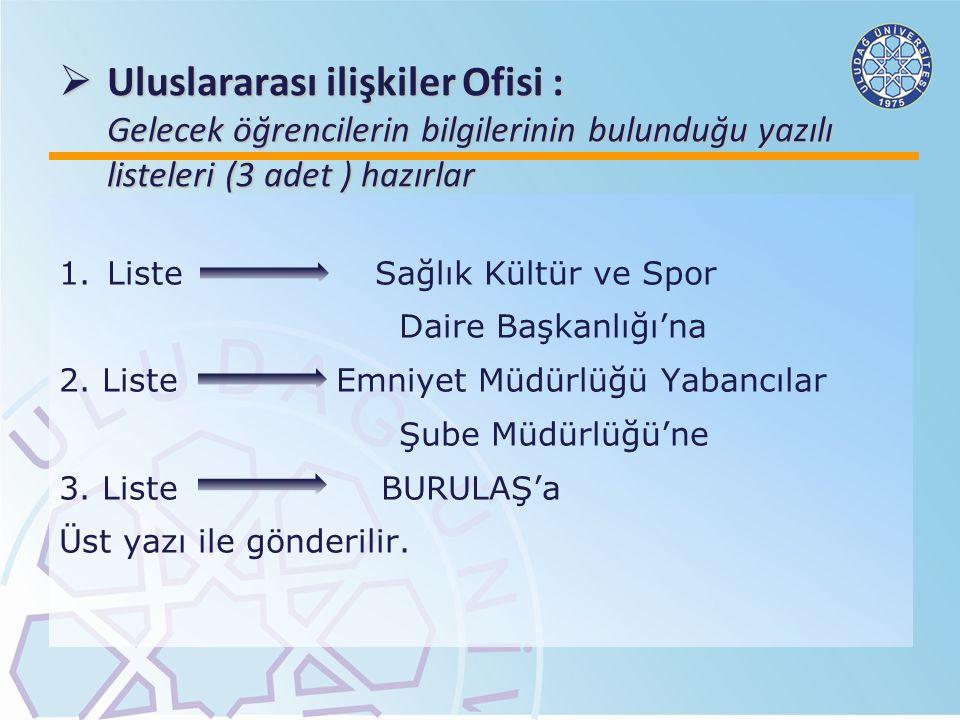  Uludağ Üniversitesi Rektörlük Öğrenci İşleri Daire Başkanlığı Öğrencilerin listesini online programdan çeker.