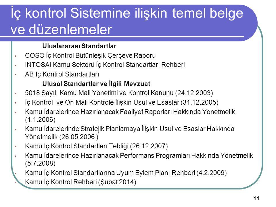 11 İç kontrol Sistemine ilişkin temel belge ve düzenlemeler Uluslararası Standartlar COSO İç Kontrol Bütünleşik Çerçeve Raporu INTOSAI Kamu Sektörü İç