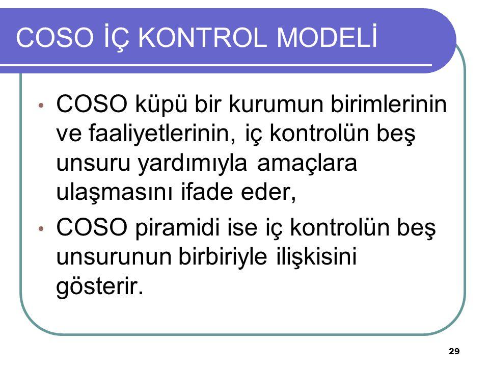 COSO İÇ KONTROL MODELİ COSO küpü bir kurumun birimlerinin ve faaliyetlerinin, iç kontrolün beş unsuru yardımıyla amaçlara ulaşmasını ifade eder, COSO