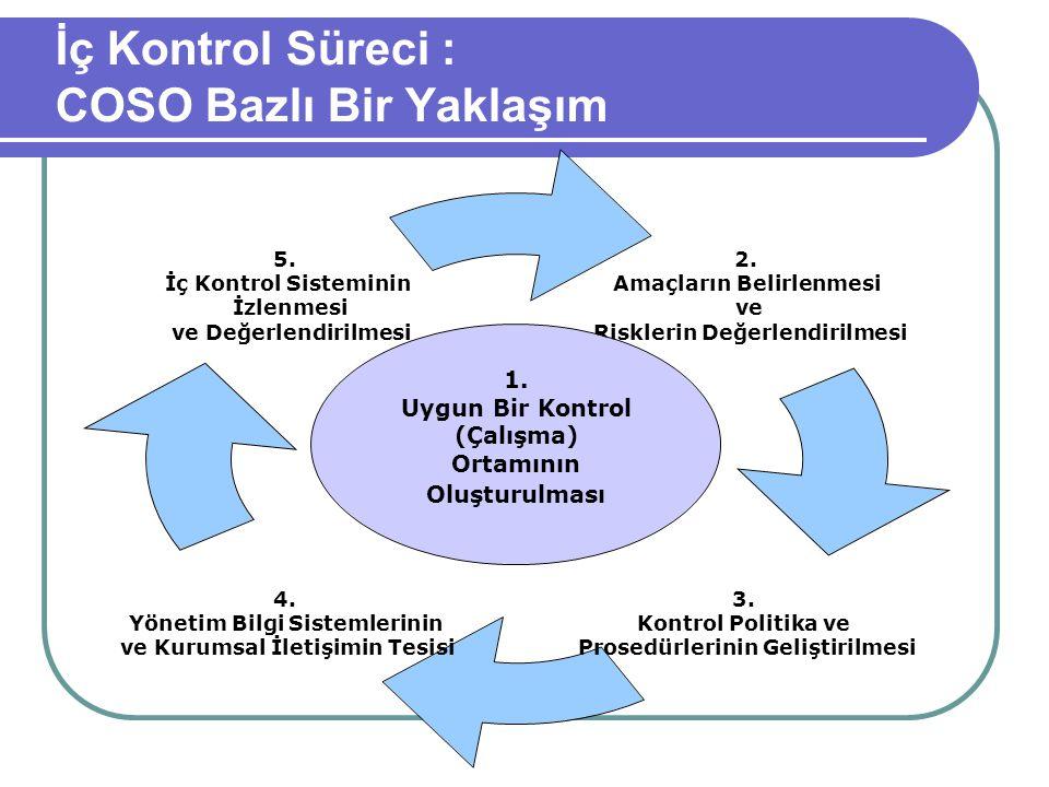 İç Kontrol Süreci : COSO Bazlı Bir Yaklaşım 1. Uygun Bir Kontrol (Çalışma) Ortamının Oluşturulması