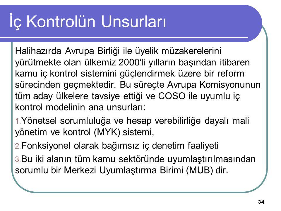 İç Kontrolün Unsurları Halihazırda Avrupa Birliği ile üyelik müzakerelerini yürütmekte olan ülkemiz 2000'li yılların başından itibaren kamu iç kontrol