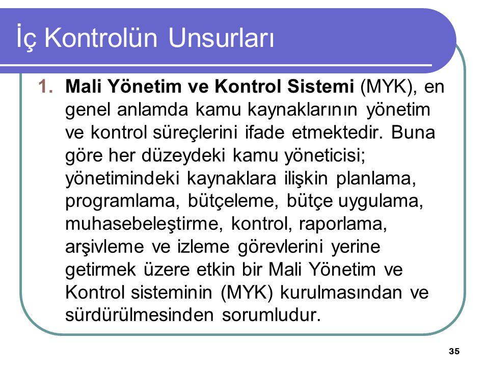 İç Kontrolün Unsurları 1.Mali Yönetim ve Kontrol Sistemi (MYK), en genel anlamda kamu kaynaklarının yönetim ve kontrol süreçlerini ifade etmektedir. B