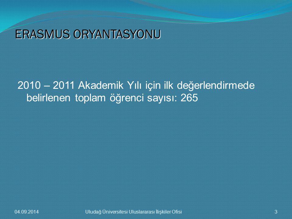 ERASMUS ORYANTASYONU 2010 – 2011 Akademik Yılı için ilk değerlendirmede belirlenen toplam öğrenci sayısı: 265 04.09.20143Uludağ Üniversitesi Uluslararası İlişkiler Ofisi