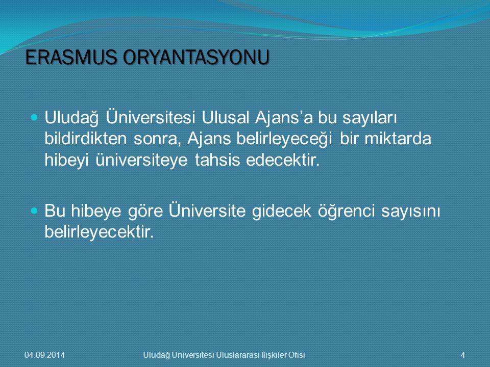Uludağ Üniversitesi Ulusal Ajans'a bu sayıları bildirdikten sonra, Ajans belirleyeceği bir miktarda hibeyi üniversiteye tahsis edecektir.