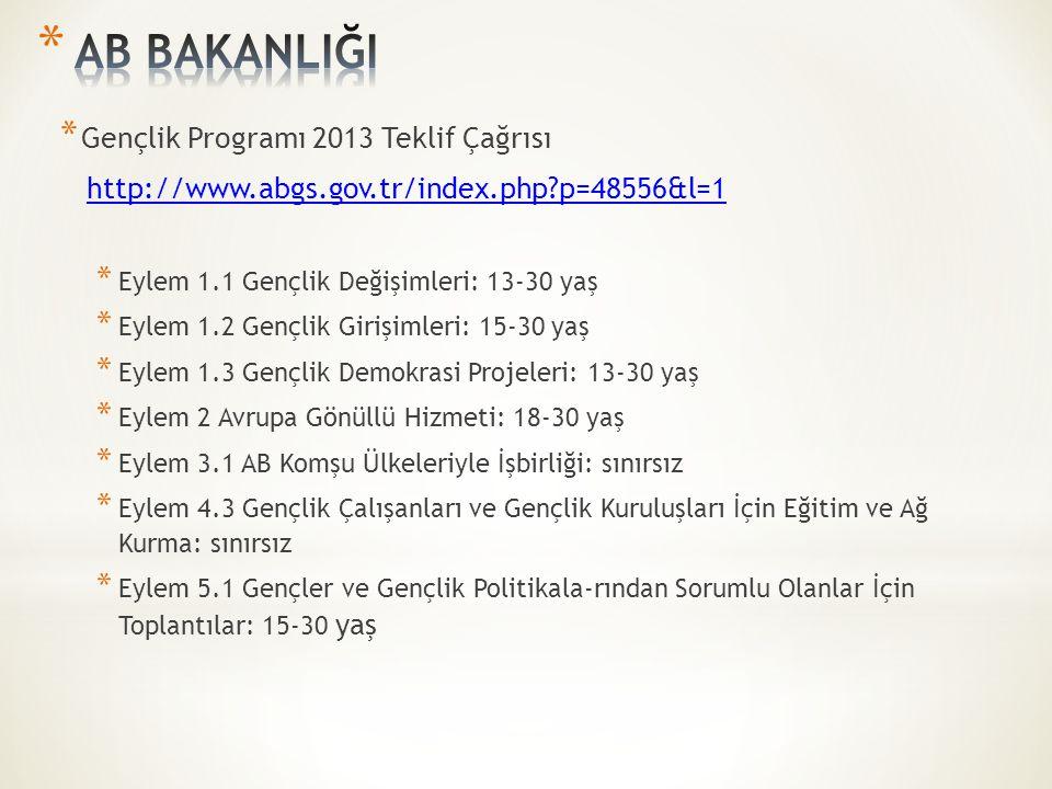 * Gençlik Programı 2013 Teklif Çağrısı http://www.abgs.gov.tr/index.php?p=48556&l=1 * Eylem 1.1 Gençlik Değişimleri: 13-30 yaş * Eylem 1.2 Gençlik Gir