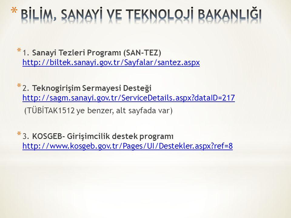 * 1. Sanayi Tezleri Programı (SAN-TEZ) http://biltek.sanayi.gov.tr/Sayfalar/santez.aspx http://biltek.sanayi.gov.tr/Sayfalar/santez.aspx * 2. Teknogir