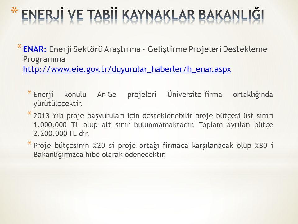 * ENAR: Enerji Sektörü Araştırma - Geliştirme Projeleri Destekleme Programına http://www.eie.gov.tr/duyurular_haberler/h_enar.aspx http://www.eie.gov.tr/duyurular_haberler/h_enar.aspx * Enerji konulu Ar-Ge projeleri Üniversite-firma ortaklığında yürütülecektir.