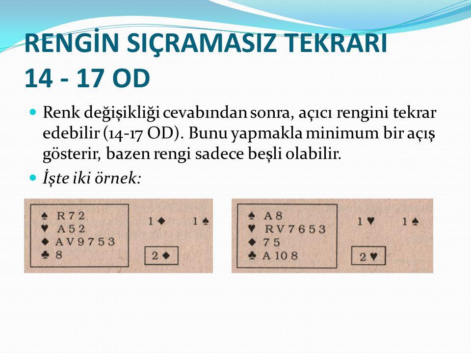 RENGİN SIÇRAMASIZ TEKRARI 14 - 17 OD Renk değişikliği cevabından sonra, açıcı rengini tekrar edebilir (14-17 OD).