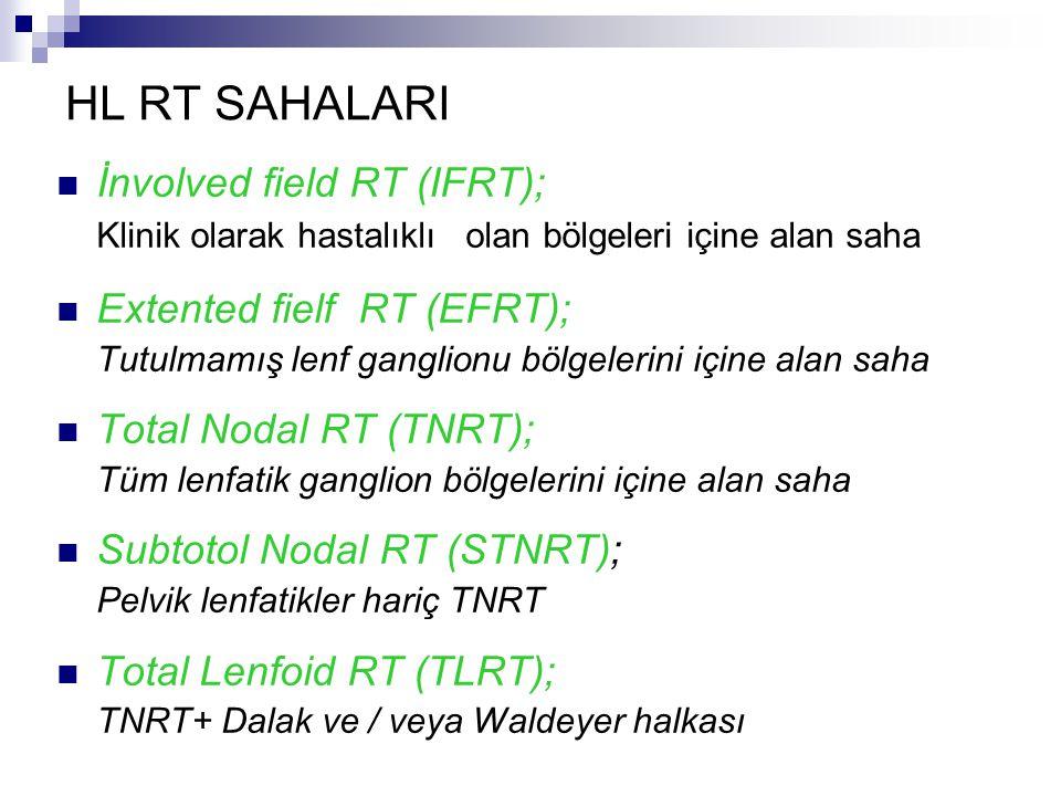 HL RT SAHALARI İnvolved field RT (IFRT); Klinik olarak hastalıklı olan bölgeleri içine alan saha Extented fielf RT (EFRT); Tutulmamış lenf ganglionu b