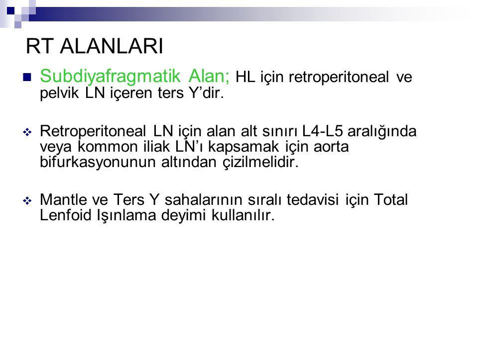 RT ALANLARI Subdiyafragmatik Alan; HL için retroperitoneal ve pelvik LN içeren ters Y'dir.  Retroperitoneal LN için alan alt sınırı L4-L5 aralığında