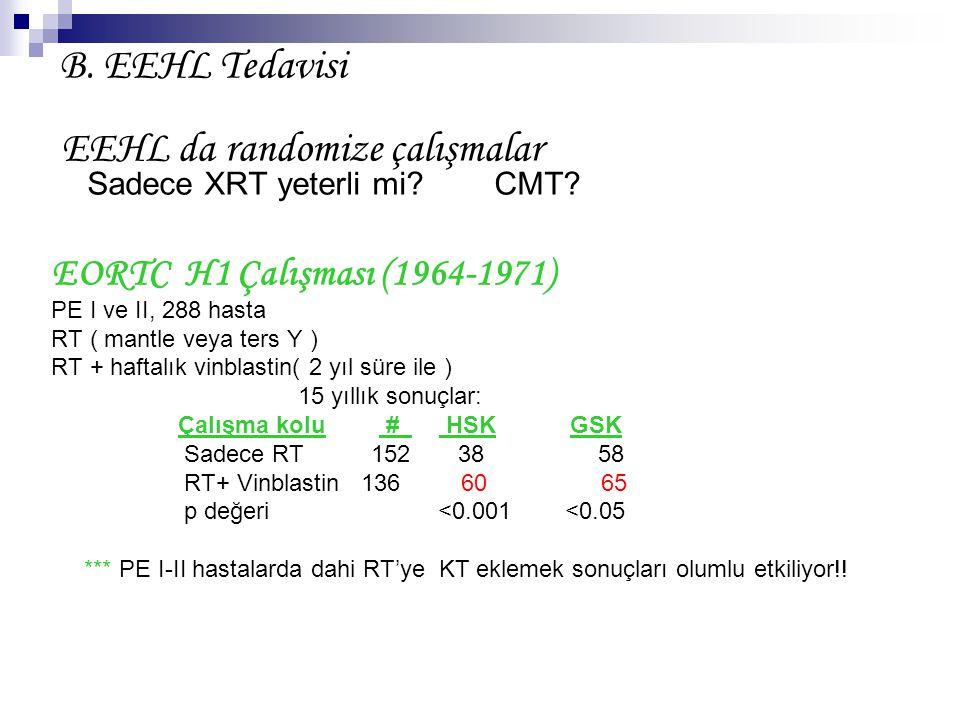 B. EEHL Tedavisi EEHL da randomize çalışmalar Sadece XRT yeterli mi? CMT? EORTC H1 Çalışması (1964-1971) PE I ve II, 288 hasta RT ( mantle veya ters Y