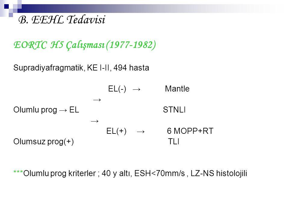 B. EEHL Tedavisi EORTC H5 Çalışması (1977-1982) Supradiyafragmatik, KE I-II, 494 hasta EL(-) → Mantle → Olumlu prog → EL STNLI → EL(+) → 6 MOPP+RT Olu