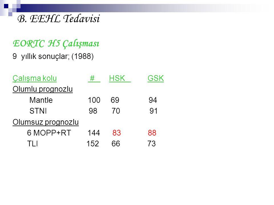 B. EEHL Tedavisi EORTC H5 Çalışması 9 yıllık sonuçlar; (1988) Çalışma kolu # HSK GSK Olumlu prognozlu Mantle 100 69 94 STNI 98 70 91 Olumsuz prognozlu