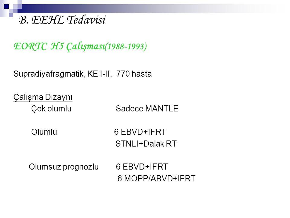 B. EEHL Tedavisi EORTC H5 Çalışması (1988-1993) Supradiyafragmatik, KE I-II, 770 hasta Çalışma Dizaynı Çok olumlu Sadece MANTLE Olumlu 6 EBVD+IFRT STN