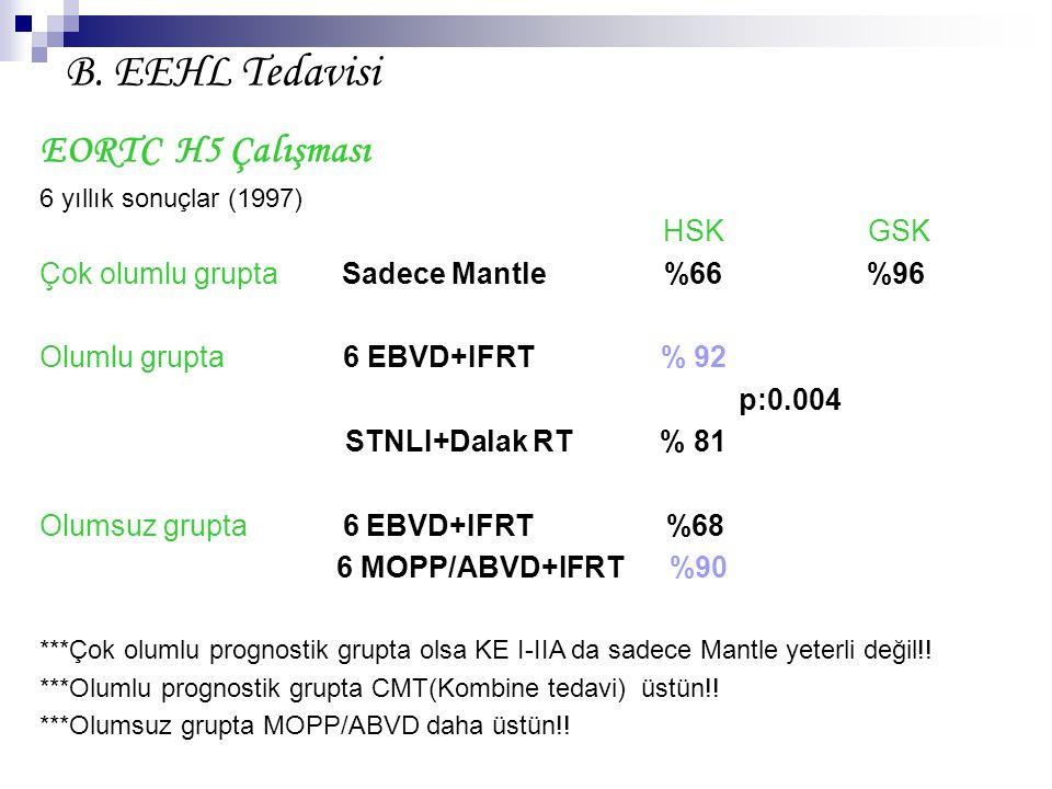 B. EEHL Tedavisi EORTC H5 Çalışması 6 yıllık sonuçlar (1997) HSK GSK Çok olumlu grupta Sadece Mantle %66 %96 Olumlu grupta 6 EBVD+IFRT % 92 p:0.004 ST