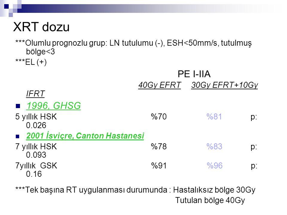 XRT dozu ***Olumlu prognozlu grup: LN tutulumu (-), ESH<50mm/s, tutulmuş bölge<3 ***EL (+) PE I-IIA 40Gy EFRT 30Gy EFRT+10Gy IFRT 1996, GHSG 5 yıllık