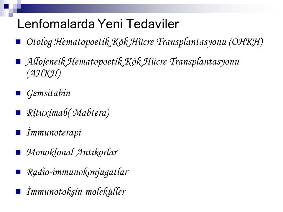 Lenfomalarda Yeni Tedaviler Otolog Hematopoetik Kök Hücre Transplantasyonu (OHKH) Allojeneik Hematopoetik Kök Hücre Transplantasyonu (AHKH) Gemsitabin