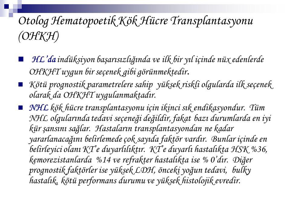 Otolog Hematopoetik Kök Hücre Transplantasyonu (OHKH) HL'da indüksiyon başarısızlığında ve ilk bir yıl içinde nüx edenlerde OHKHT uygun bir seçenek gi