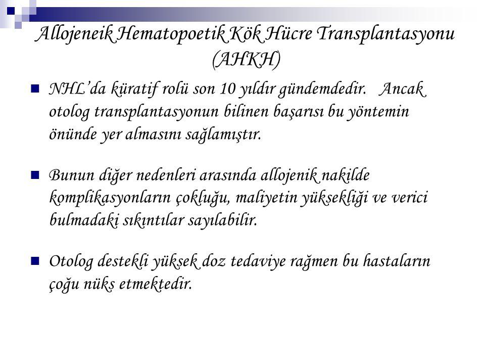 Allojeneik Hematopoetik Kök Hücre Transplantasyonu (AHKH) NHL'da küratif rolü son 10 yıldır gündemdedir. Ancak otolog transplantasyonun bilinen başarı