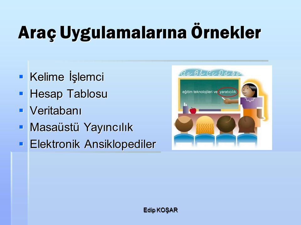 Edip KOŞAR Araç Uygulamalarına Örnekler  Kelime İşlemci  Hesap Tablosu  Veritabanı  Masaüstü Yayıncılık  Elektronik Ansiklopediler