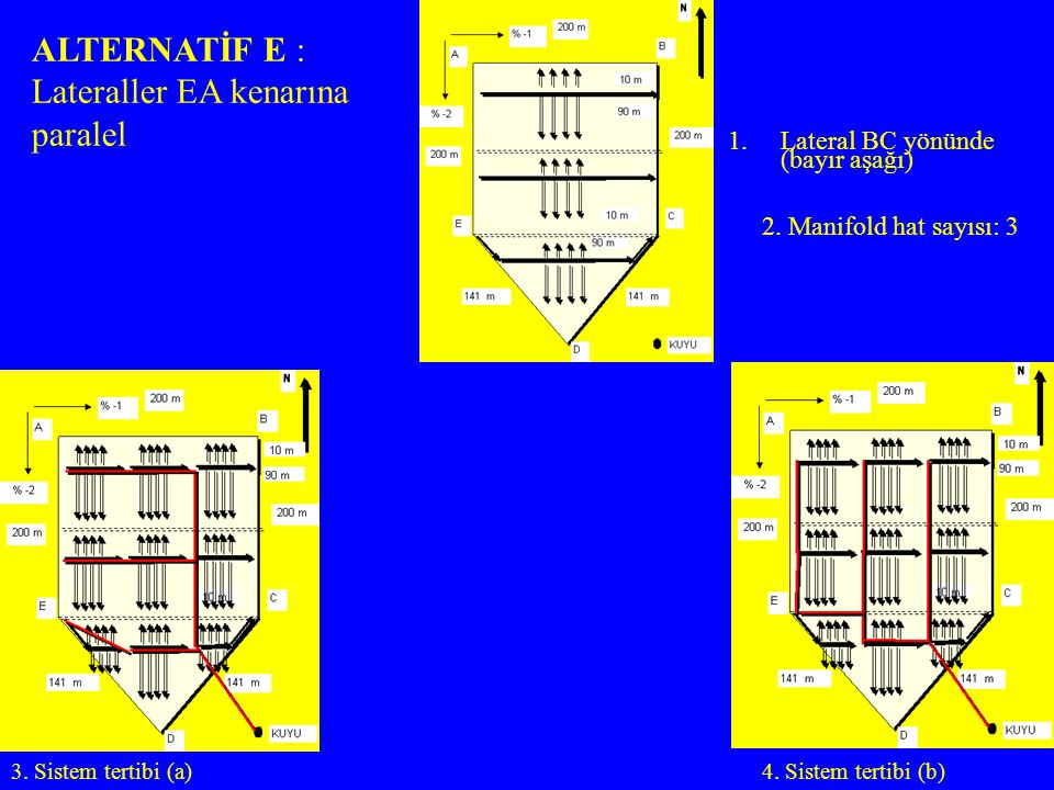 1.Lateral BC yönünde (bayır aşağı) 2. Manifold hat sayısı: 3 3. Sistem tertibi (a)4. Sistem tertibi (b) ALTERNATİF E : Lateraller EA kenarına paralel