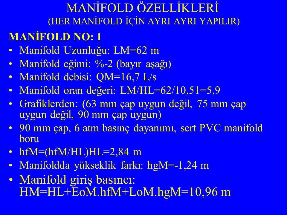 MANİFOLD ÖZELLİKLERİ (HER MANİFOLD İÇİN AYRI AYRI YAPILIR) MANİFOLD NO: 1 Manifold Uzunluğu: LM=62 m Manifold eğimi: %-2 (bayır aşağı) Manifold debisi: QM=16,7 L/s Manifold oran değeri: LM/HL=62/10,51=5,9 Grafiklerden: (63 mm çap uygun değil, 75 mm çap uygun değil, 90 mm çap uygun) 90 mm çap, 6 atm basınç dayanımı, sert PVC manifold boru hfM=(hfM/HL)HL=2,84 m Manifoldda yükseklik farkı: hgM=-1,24 m Manifold giriş basıncı: HM=HL+EoM.hfM+LoM.hgM=10,96 m