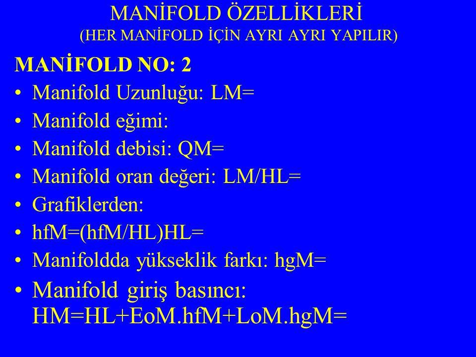 MANİFOLD ÖZELLİKLERİ (HER MANİFOLD İÇİN AYRI AYRI YAPILIR) MANİFOLD NO: 2 Manifold Uzunluğu: LM= Manifold eğimi: Manifold debisi: QM= Manifold oran değeri: LM/HL= Grafiklerden: hfM=(hfM/HL)HL= Manifoldda yükseklik farkı: hgM= Manifold giriş basıncı: HM=HL+EoM.hfM+LoM.hgM=