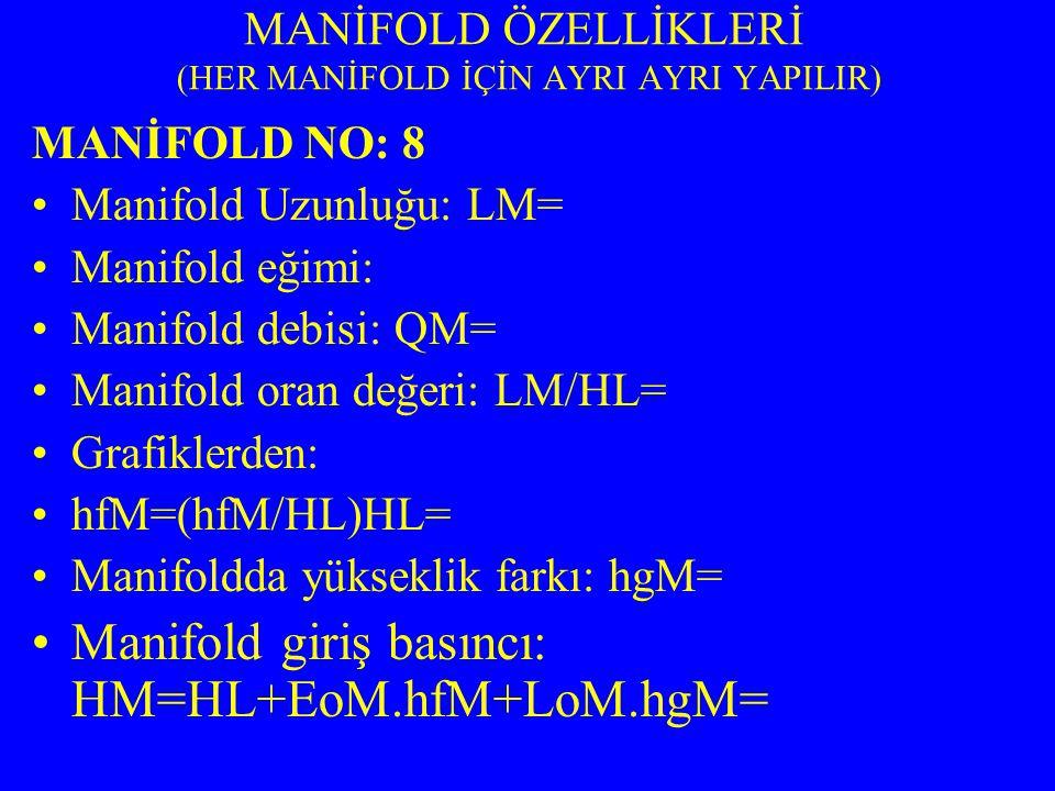 MANİFOLD ÖZELLİKLERİ (HER MANİFOLD İÇİN AYRI AYRI YAPILIR) MANİFOLD NO: 8 Manifold Uzunluğu: LM= Manifold eğimi: Manifold debisi: QM= Manifold oran değeri: LM/HL= Grafiklerden: hfM=(hfM/HL)HL= Manifoldda yükseklik farkı: hgM= Manifold giriş basıncı: HM=HL+EoM.hfM+LoM.hgM=