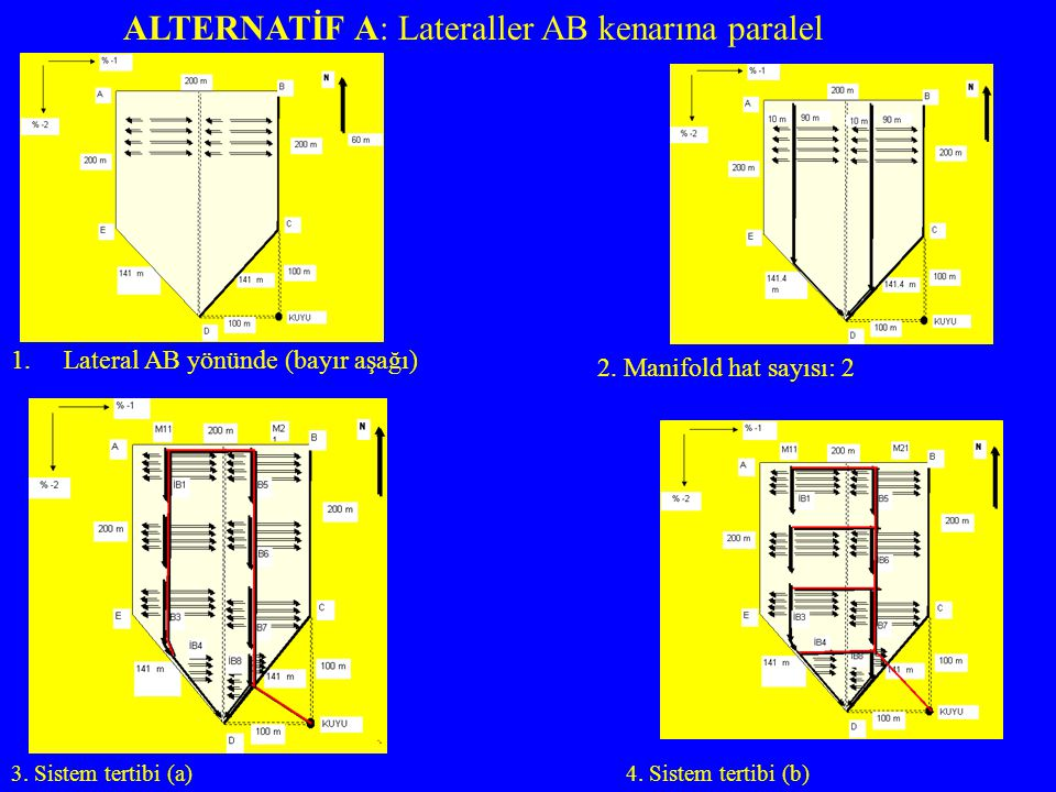 1.Lateral AB yönünde (bayır aşağı) 2. Manifold hat sayısı: 2 3. Sistem tertibi (a)4. Sistem tertibi (b) ALTERNATİF A: Lateraller AB kenarına paralel