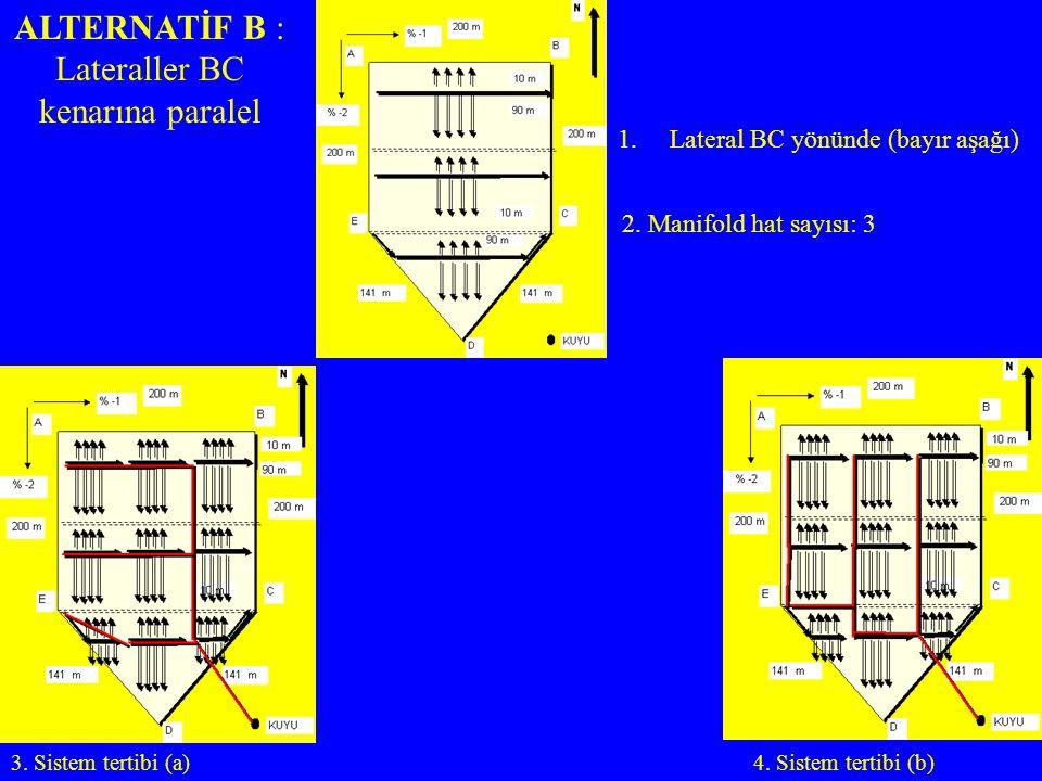 1.Lateral BC yönünde (bayır aşağı) 2. Manifold hat sayısı: 3 3. Sistem tertibi (a)4. Sistem tertibi (b) ALTERNATİF B : Lateraller BC kenarına paralel