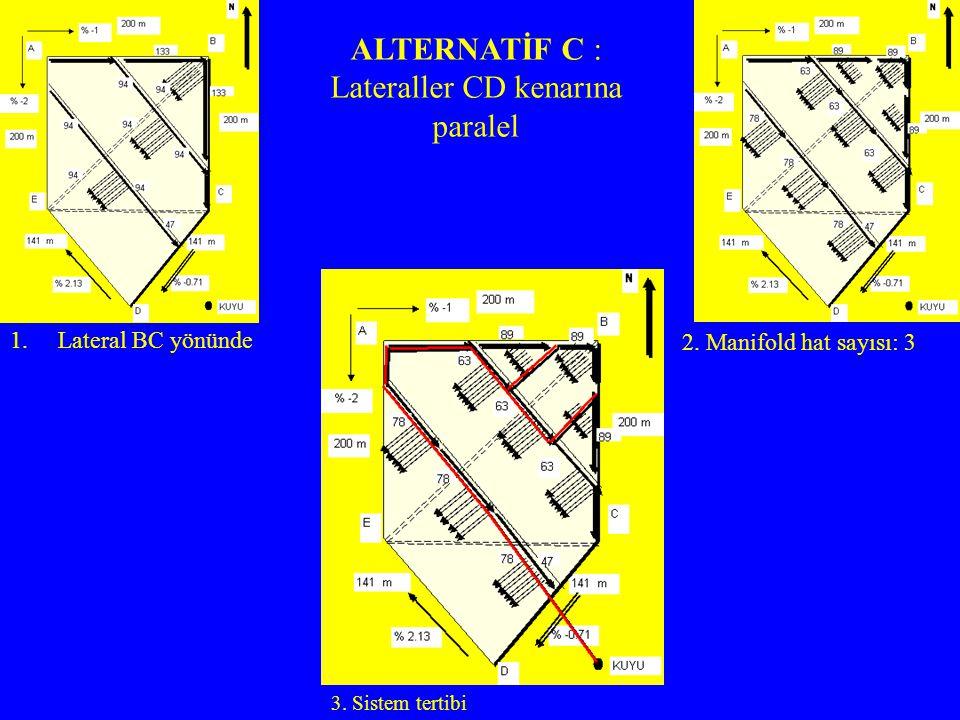 LATERAL ÖZELLİKLERİ (HER MANİFOLD İÇİN AYRI AYRI YAPILIR) MANİFOLD NO: 8 BAYIR AŞAĞI LATERAL: Lateral Uzunluğu: Lateral aralığı: Bir lateral üzerindeki damlatıcı sayısı: Lateral debisi: Lateral eğimi: Lateral oran değeri: Damlatıcı x değeri: Grafiğe bakılır: (sulama sistemlerinin tasarımı kitabı) Cu: Lateral giriş basıncı: BAYIR YUKARI LATERAL: Lateral çapı: Lateral giriş basıncı: